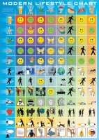 Poster Divertenti Cosa ti Accade Se Emoticon Smile