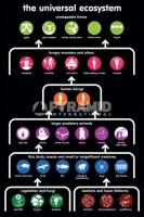 Poster Divertenti Alieni Uomini Ecosistema